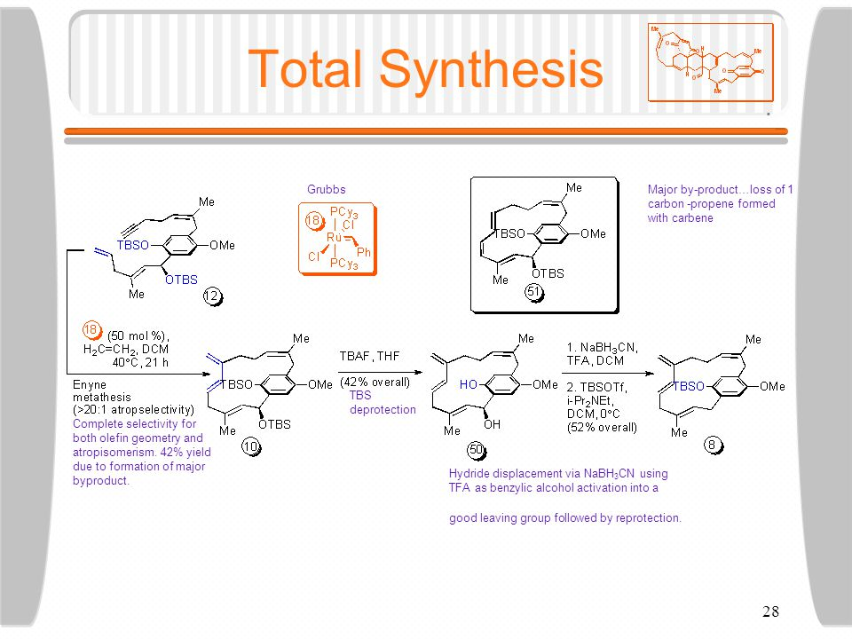 28 Total Synthesis Complete selectivity for both olefin geometry and atropisomerism.