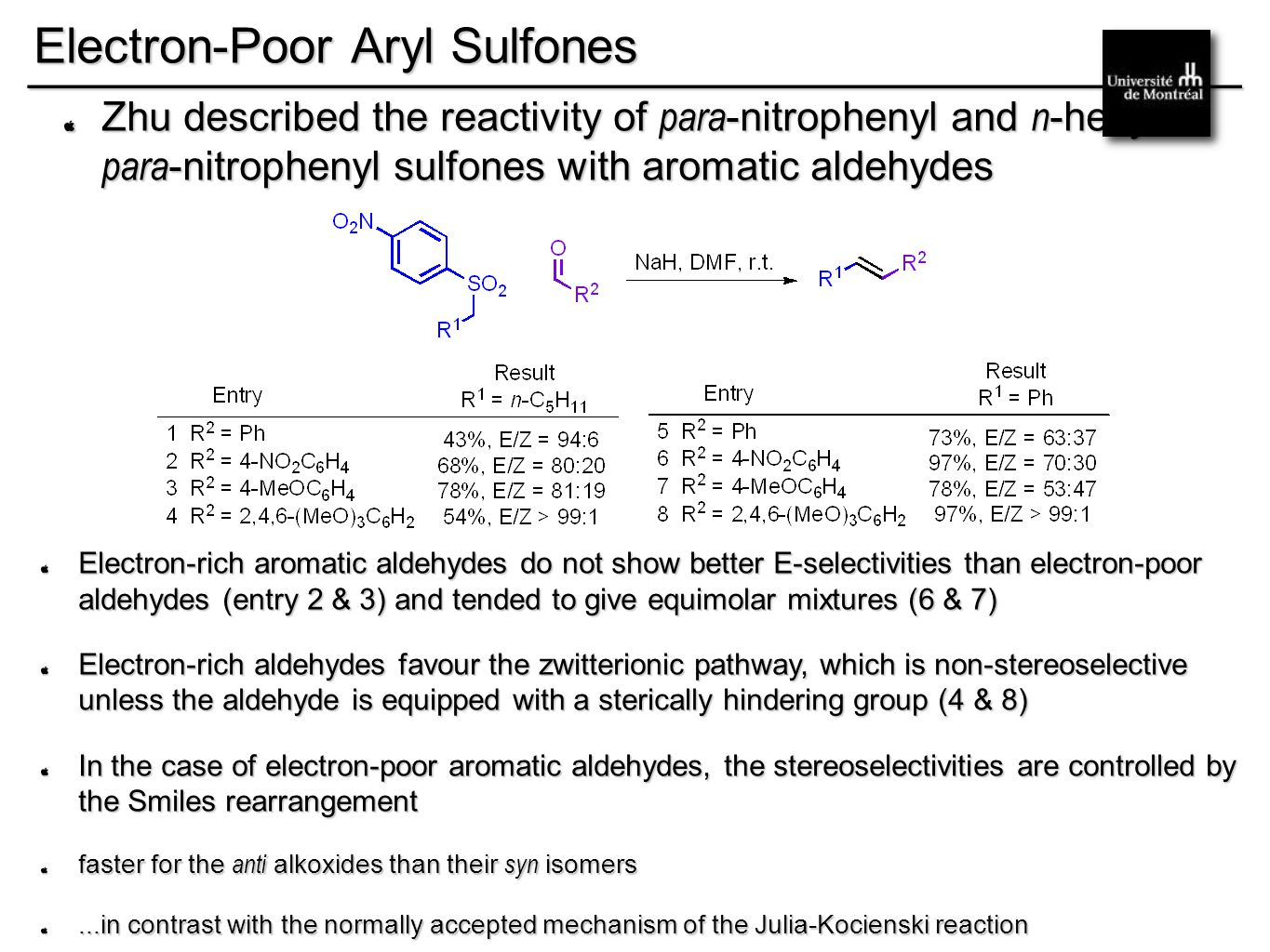 __________________________________________ Electron-Poor Aryl Sulfones Zhu described the reactivity of para -nitrophenyl and n -hexyl- para -nitrophenyl sulfones with aromatic aldehydes Electron-rich aromatic aldehydes do not show better E-selectivities than electron-poor aldehydes (entry 2 & 3) and tended to give equimolar mixtures (6 & 7) Electron-rich aldehydes favour the zwitterionic pathway, which is non-stereoselective unless the aldehyde is equipped with a sterically hindering group (4 & 8) In the case of electron-poor aromatic aldehydes, the stereoselectivities are controlled by the Smiles rearrangement faster for the anti alkoxides than their syn isomers...in contrast with the normally accepted mechanism of the Julia-Kocienski reaction