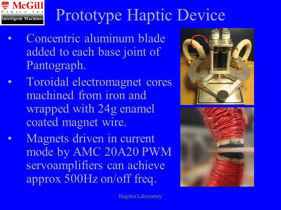Haptics Laboratory Rendering Results - Wall Manipulandum thrust and held against virtual wall by elastic band.