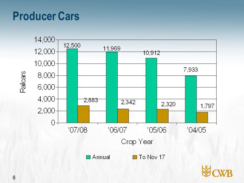 6 Producer Cars