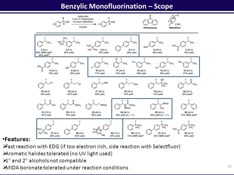 Benzylic Monofluorination – Scope 13 Features:  Fast reaction with EDG (if too electron rich, side reaction with Selectfluor)  Aromatic halides tolerated (no UV light used)  1  and 2  alcohols not compatible  MIDA boronate tolerated under reaction conditions