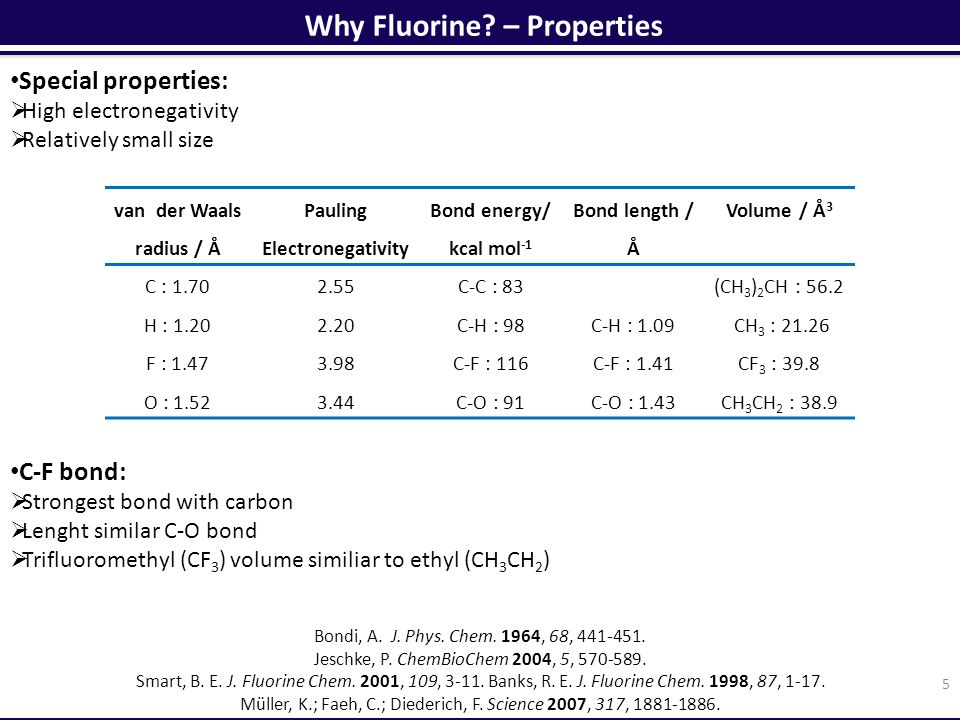 Benzylic Difluorination – Scope 16 Features:  No or less than 5% of monofluorinated product in all cases  Aromatic halides tolerated (no UV light used)  MIDA boronate tolerated under reaction conditions