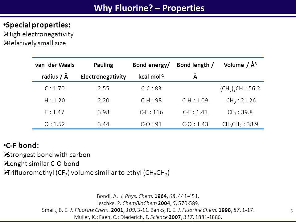 Why Fluorine.