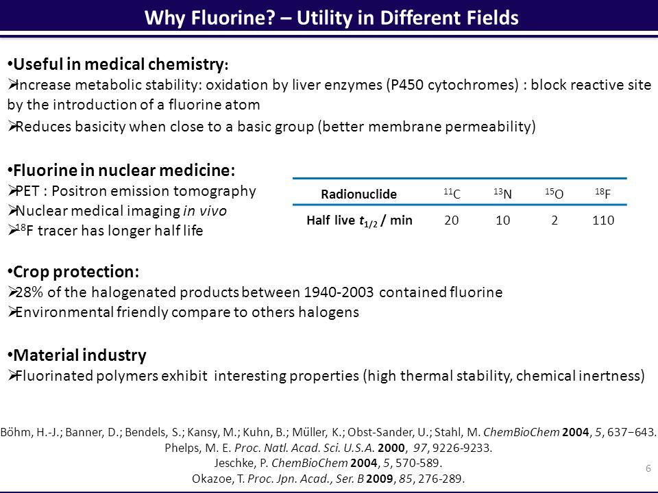 Fluorine Incorporation 7 Kirk, K.L. Org. Process Res.