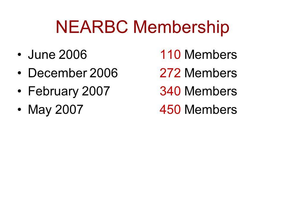 NEARBC Membership June 2006 110 Members December 2006 272 Members February 2007 340 Members May 2007 450 Members