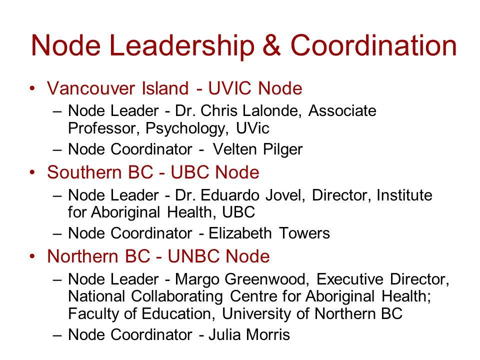 Node Leadership & Coordination Vancouver Island - UVIC Node –Node Leader - Dr.