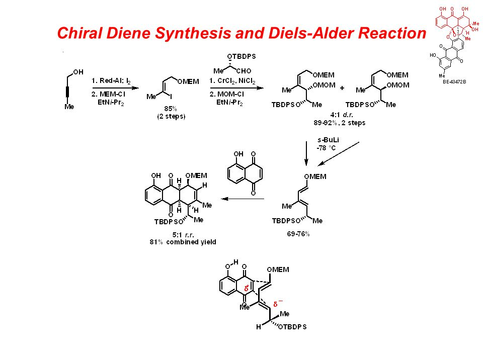 Chiral Diene Synthesis and Diels-Alder Reaction