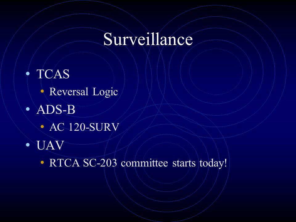 Surveillance TCAS Reversal Logic ADS-B AC 120-SURV UAV RTCA SC-203 committee starts today!