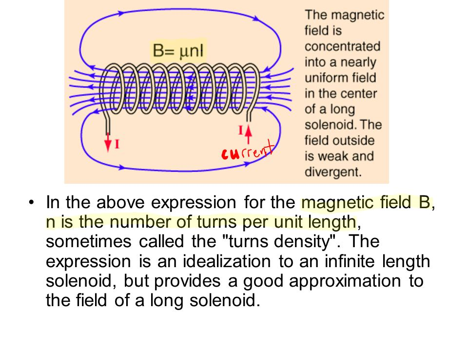 In the above expression for the magnetic field B, n is the number of turns per unit length, sometimes called the turns density .