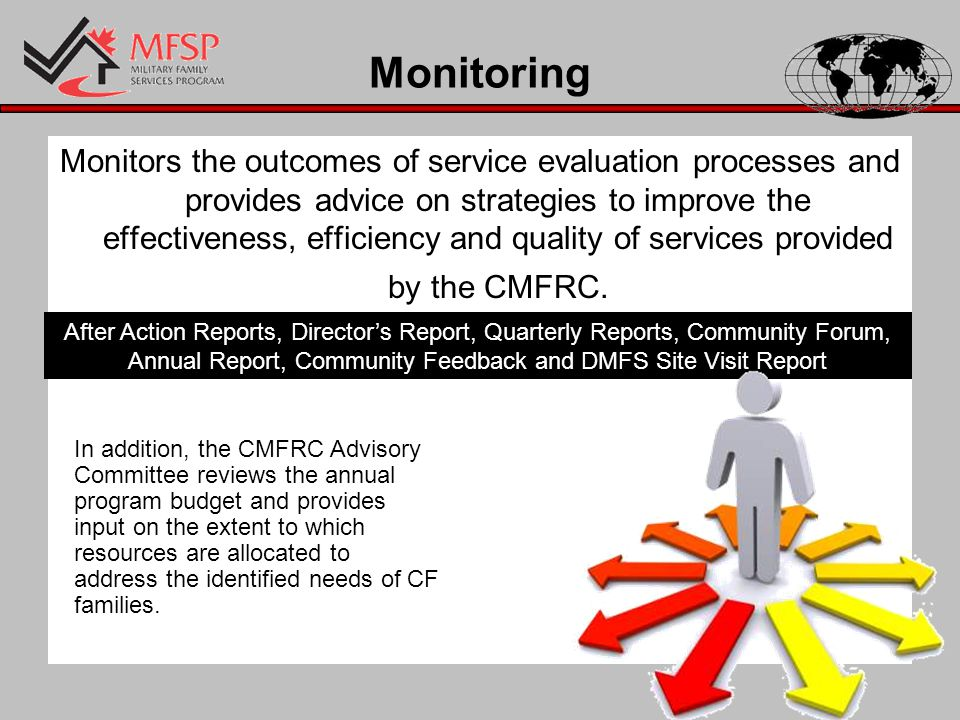 Monitoring Monitors the outcomes of service evaluation processes and provides advice on strategies to improve the effectiveness, efficiency and quality of services provided by the CMFRC.