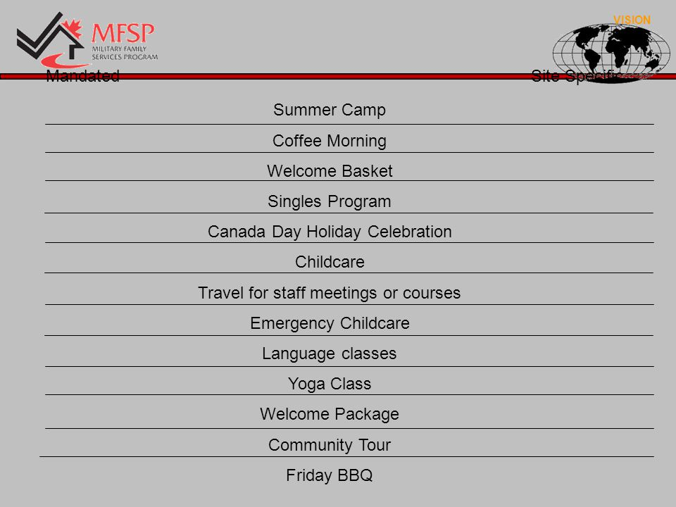 VISION Summer Camp Coffee Morning Welcome Basket Singles Program Canada Day Holiday Celebration Childcare Travel for staff meetings or courses Emergency Childcare Language classes Yoga Class Welcome Package Community Tour Friday BBQ MandatedSite Specific