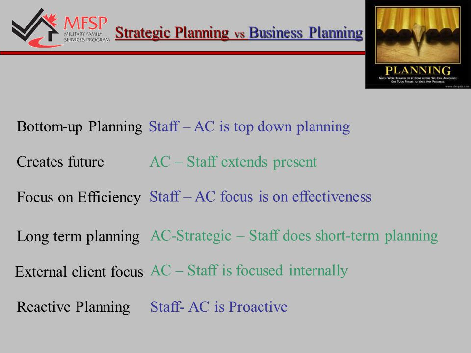Strategic Planning vs Business Planning Bottom-up Planning Creates futureAC – Staff extends present Long term planning AC-Strategic – Staff does short-term planning External client focus AC – Staff is focused internally Focus on Efficiency Reactive PlanningStaff- AC is Proactive Staff – AC focus is on effectiveness Staff – AC is top down planning