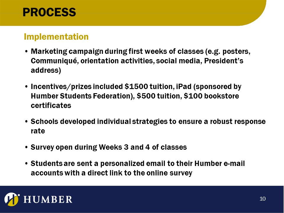 PROCESS Implementation Marketing campaign during first weeks of classes (e.g.
