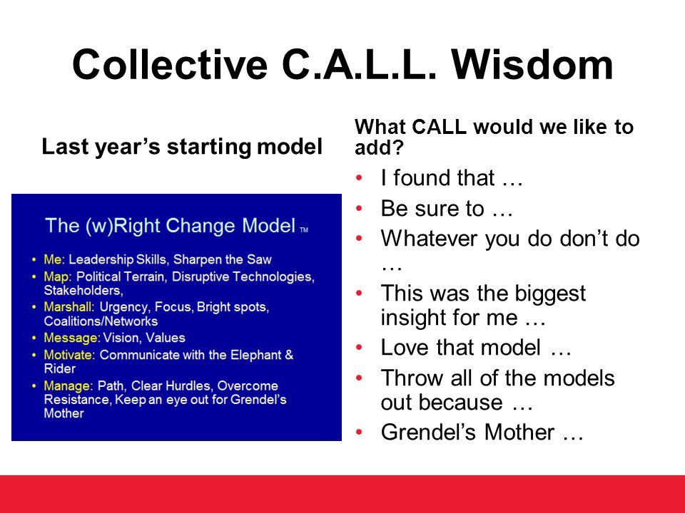 Collective C.A.L.L. Wisdom Last year's starting model What CALL would we like to add? I found that … Be sure to … Whatever you do don't do … This was
