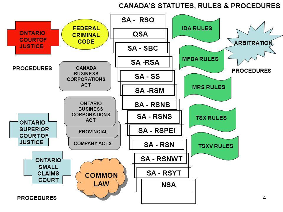 25 Source: Charles Rivers Associates Study, The Effect of Multiple Regulators, October 21, 2003