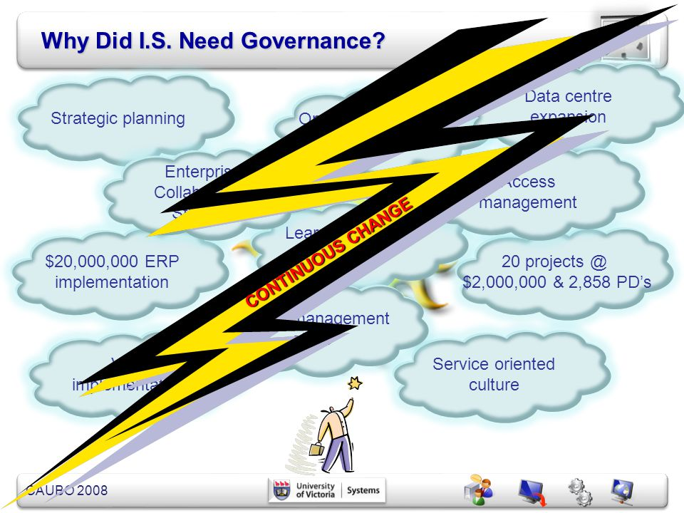 CAUBO 2008 What does I.S.Governance Deliver.