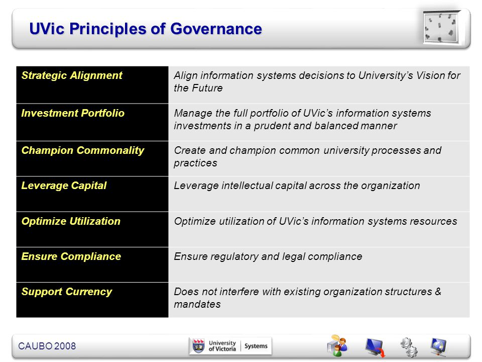 CAUBO 2008 Strategic AlignmentAlign information systems decisions to University's Vision for the Future Build University strategic planning connection into project charters Use University strategic plan to prioritize Engage senior campus administration (Deans, VP's, & AVP's) in the I.S.
