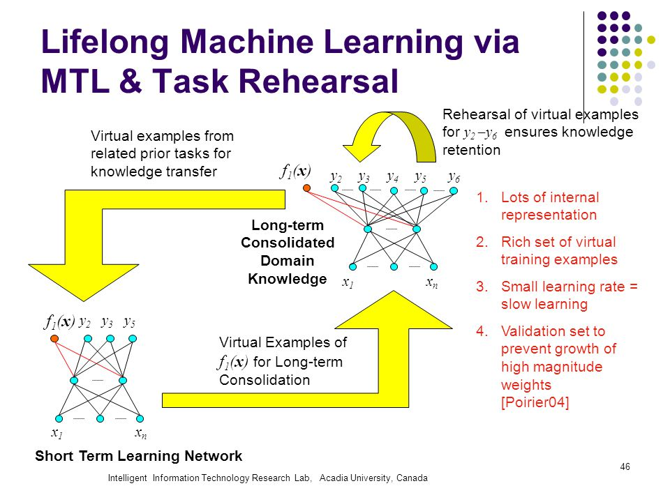 Intelligent Information Technology Research Lab, Acadia University, Canada 46 Lifelong Machine Learning via MTL & Task Rehearsal Short Term Learning N