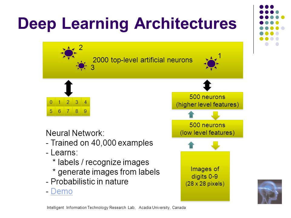 Intelligent Information Technology Research Lab, Acadia University, Canada Deep Learning Architectures 2000 top-level artificial neurons 0 0 500 neurons (higher level features) 500 neurons (higher level features) 500 neurons (low level features) 500 neurons (low level features) Images of digits 0-9 (28 x 28 pixels) Images of digits 0-9 (28 x 28 pixels) 1 1 2 2 3 3 4 4 5 5 6 6 7 7 8 8 9 9 Neural Network: - Trained on 40,000 examples - Learns: * labels / recognize images * generate images from labels - Probabilistic in nature - DemoDemo 2 3 1