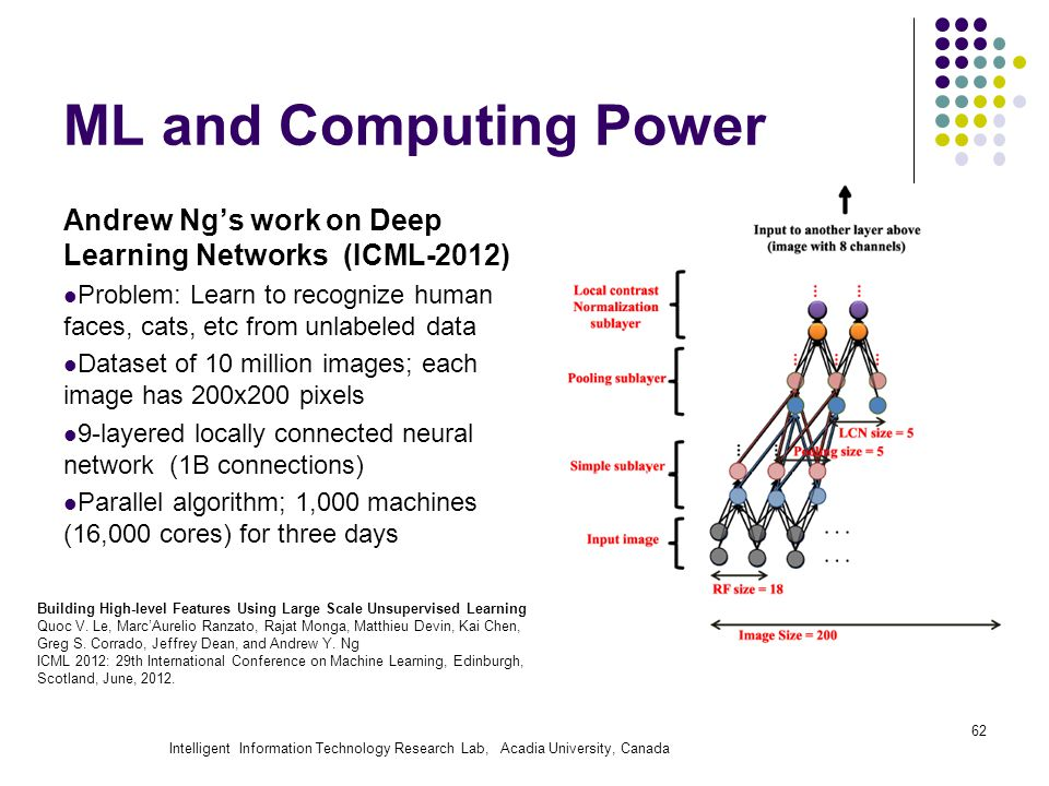 Intelligent Information Technology Research Lab, Acadia University, Canada ML and Computing Power Andrew Ng's work on Deep Learning Networks (ICML-201