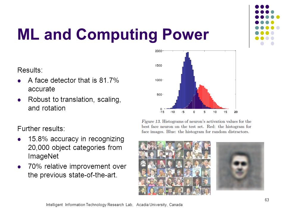 Intelligent Information Technology Research Lab, Acadia University, Canada ML and Computing Power Results: A face detector that is 81.7% accurate Robust to translation, scaling, and rotation Further results: 15.8% accuracy in recognizing 20,000 object categories from ImageNet 70% relative improvement over the previous state-of-the-art.