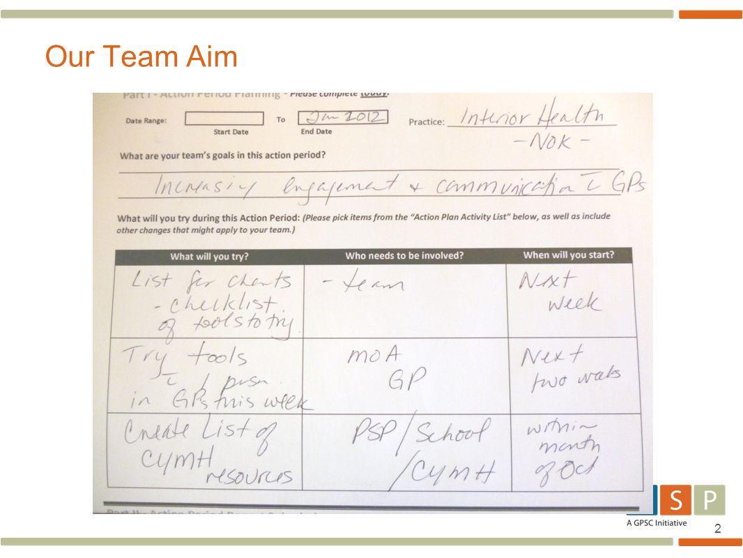 2 Our Team Aim
