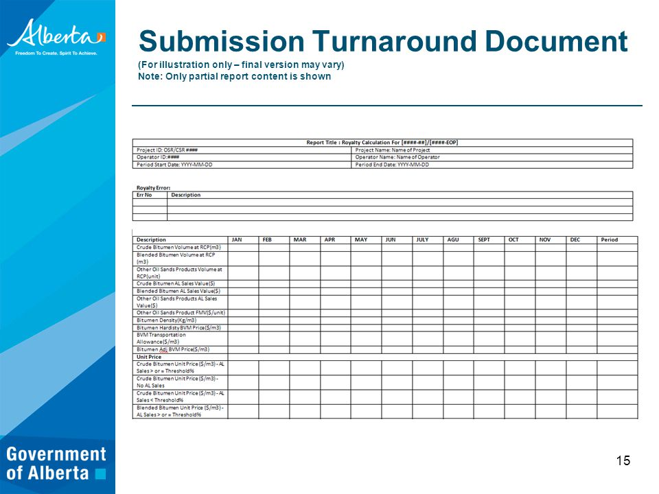 Submission Turnaround Document (For illustration only – final version may vary) Note: Only partial report content is shown 15