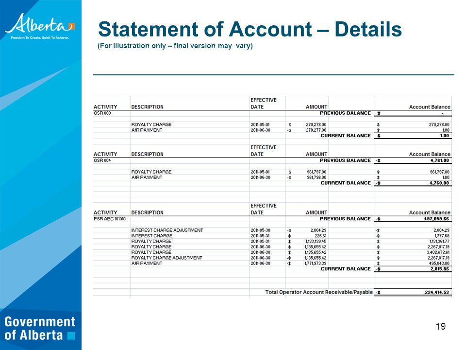Statement of Account – Details (For illustration only – final version may vary) 19