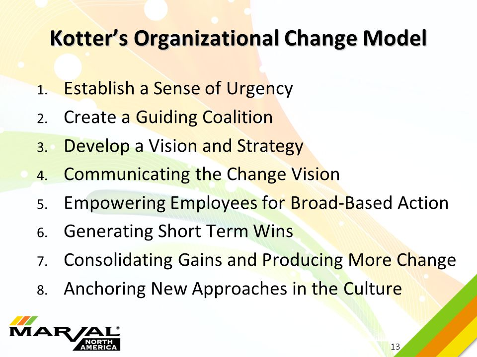 13 Kotter's Organizational Change Model 1. Establish a Sense of Urgency 2. Create a Guiding Coalition 3. Develop a Vision and Strategy 4. Communicatin