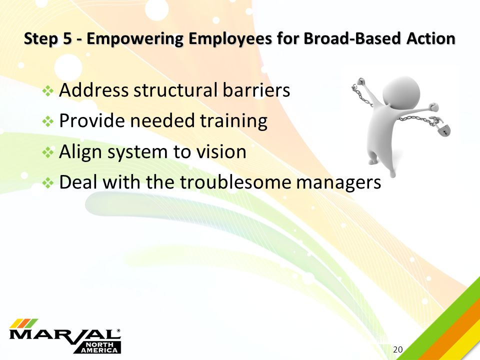 20 Step 5 - Empowering Employees for Broad-Based Action  Address structural barriers  Provide needed training  Align system to vision  Deal with t