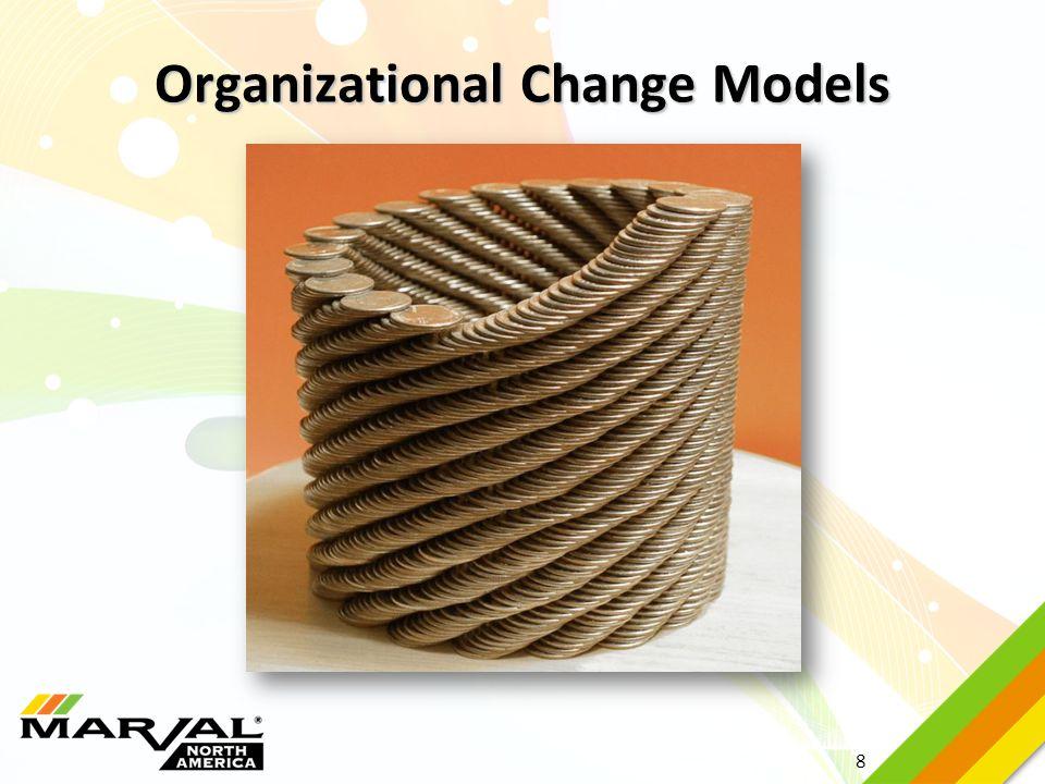 8 Organizational Change Models