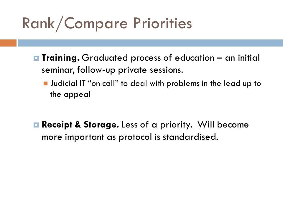 Rank/Compare Priorities  Training.