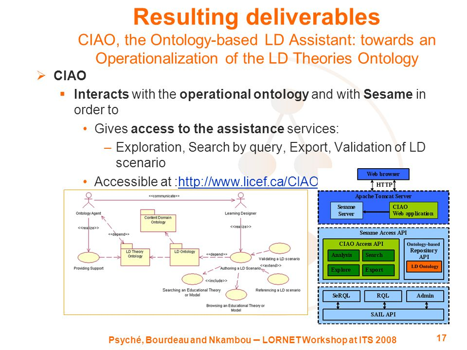 Psyché, Bourdeau and Nkambou – LORNET Workshop at ITS 2008 17 Resulting deliverables CIAO, the Ontology-based LD Assistant: towards an Operationalization of the LD Theories Ontology  CIAO  Interacts with the operational ontology and with Sesame in order to Gives access to the assistance services: –Exploration, Search by query, Export, Validation of LD scenario Accessible at :http://www.licef.ca/CIAOhttp://www.licef.ca/CIAO