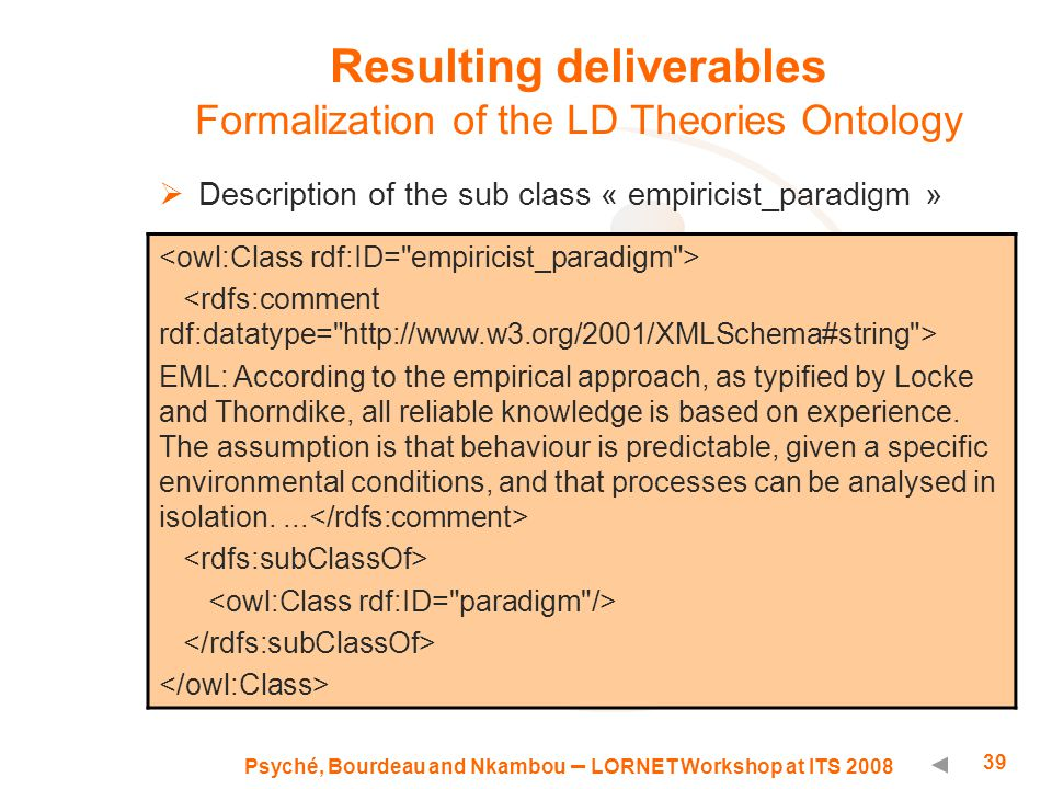 Psyché, Bourdeau and Nkambou – LORNET Workshop at ITS 2008 39 Resulting deliverables Formalization of the LD Theories Ontology  Description of the sub class « empiricist_paradigm » EML: According to the empirical approach, as typified by Locke and Thorndike, all reliable knowledge is based on experience.