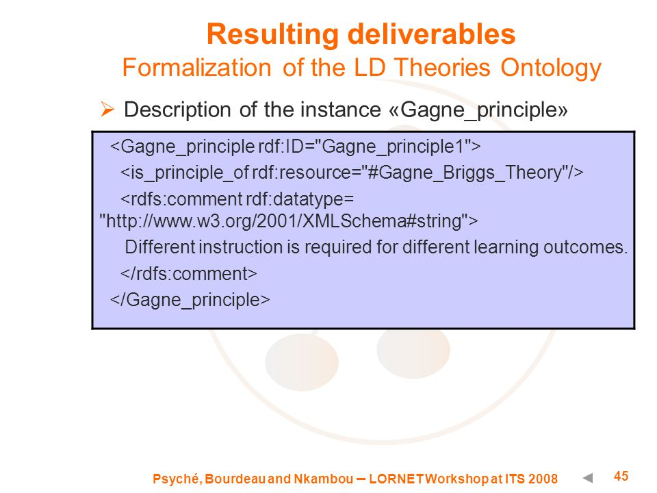 Psyché, Bourdeau and Nkambou – LORNET Workshop at ITS 2008 45 Resulting deliverables Formalization of the LD Theories Ontology  Description of the instance «Gagne_principle» Different instruction is required for different learning outcomes.