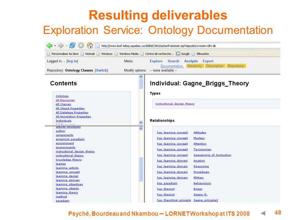 Psyché, Bourdeau and Nkambou – LORNET Workshop at ITS 2008 48 Resulting deliverables Exploration Service: Ontology Documentation