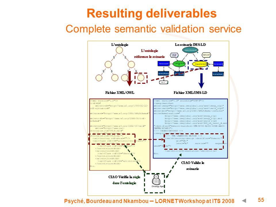 Psyché, Bourdeau and Nkambou – LORNET Workshop at ITS 2008 55 Resulting deliverables Complete semantic validation service