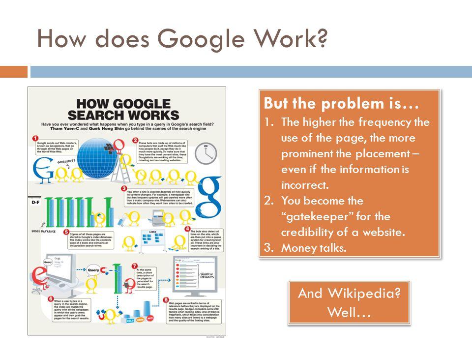 How does Google Work.