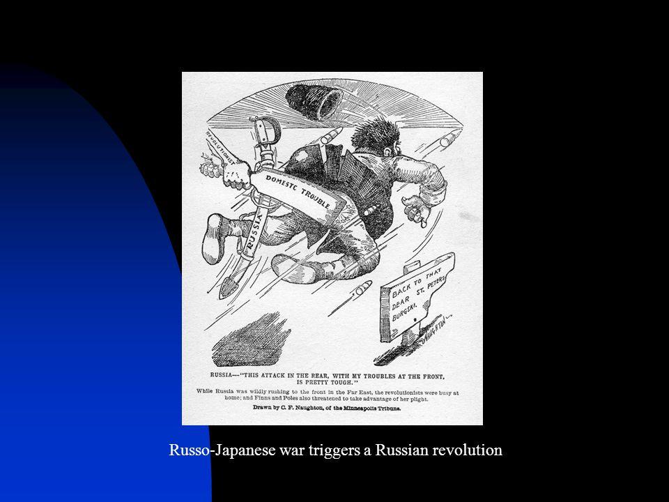Russo-Japanese war triggers a Russian revolution