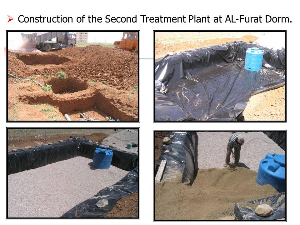  Construction of the Second Treatment Plant at AL-Furat Dorm.