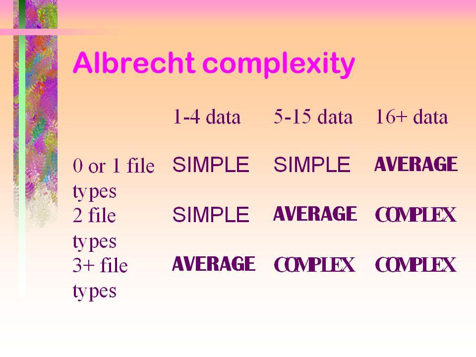 Albrecht complexity