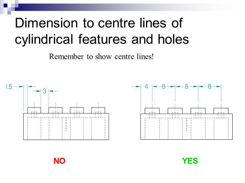 Dimension the most descriptive view