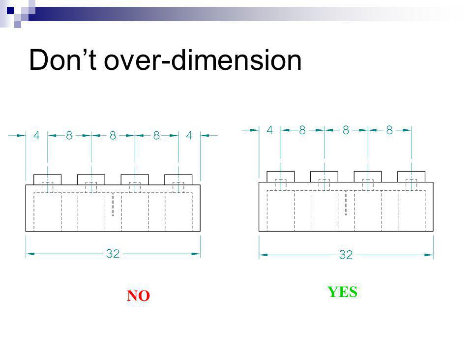 Don't crowd dimensions NO YES
