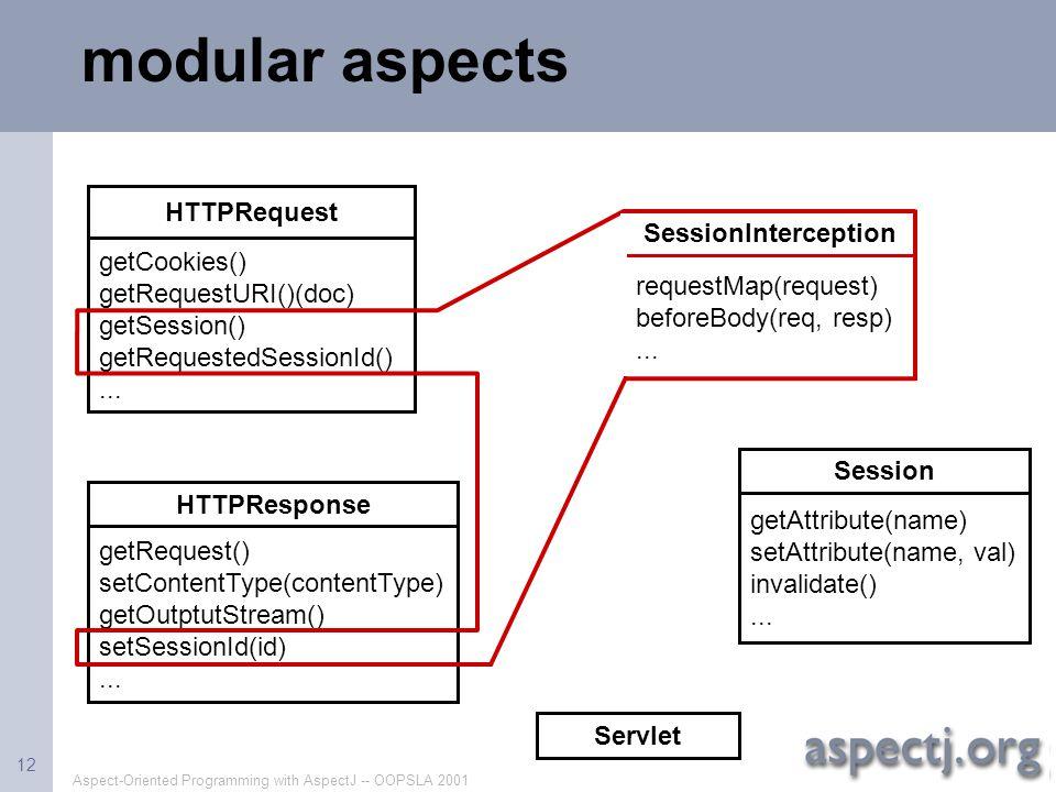 Aspect-Oriented Programming with AspectJ -- OOPSLA 2001 12 modular aspects HTTPRequest Session HTTPResponse Servlet getCookies() getRequestURI()(doc)