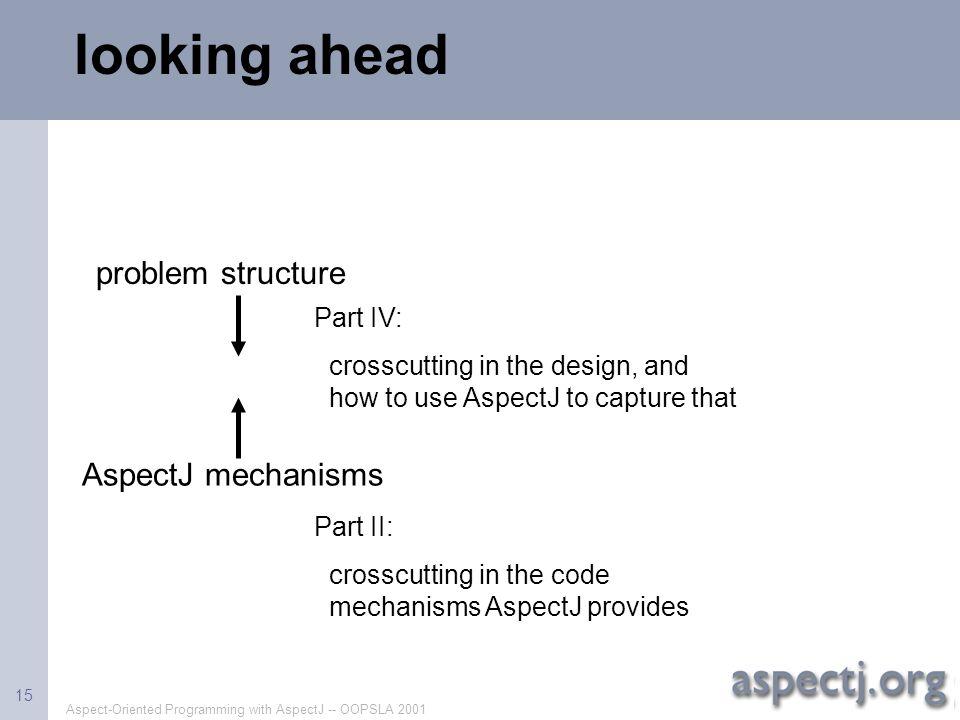 Aspect-Oriented Programming with AspectJ -- OOPSLA 2001 15 looking ahead AspectJ mechanisms Part II: crosscutting in the code mechanisms AspectJ provi