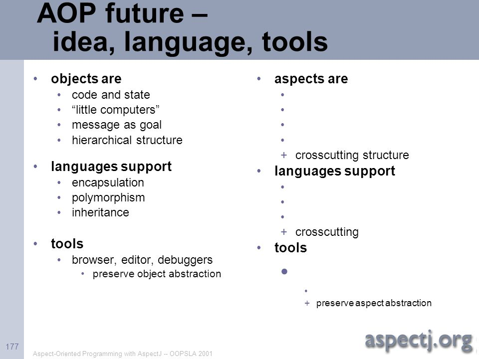 """Aspect-Oriented Programming with AspectJ -- OOPSLA 2001 177 AOP future – idea, language, tools objects are code and state """"little computers"""" message a"""