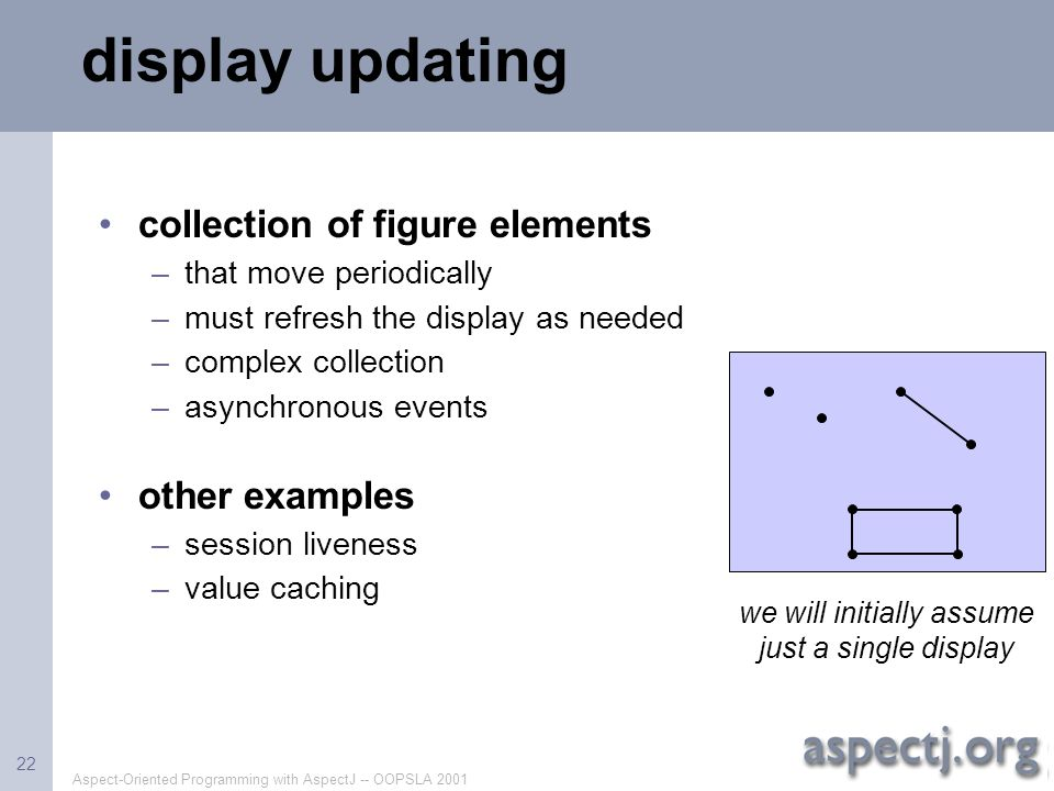 Aspect-Oriented Programming with AspectJ -- OOPSLA 2001 22 display updating collection of figure elements –that move periodically –must refresh the di