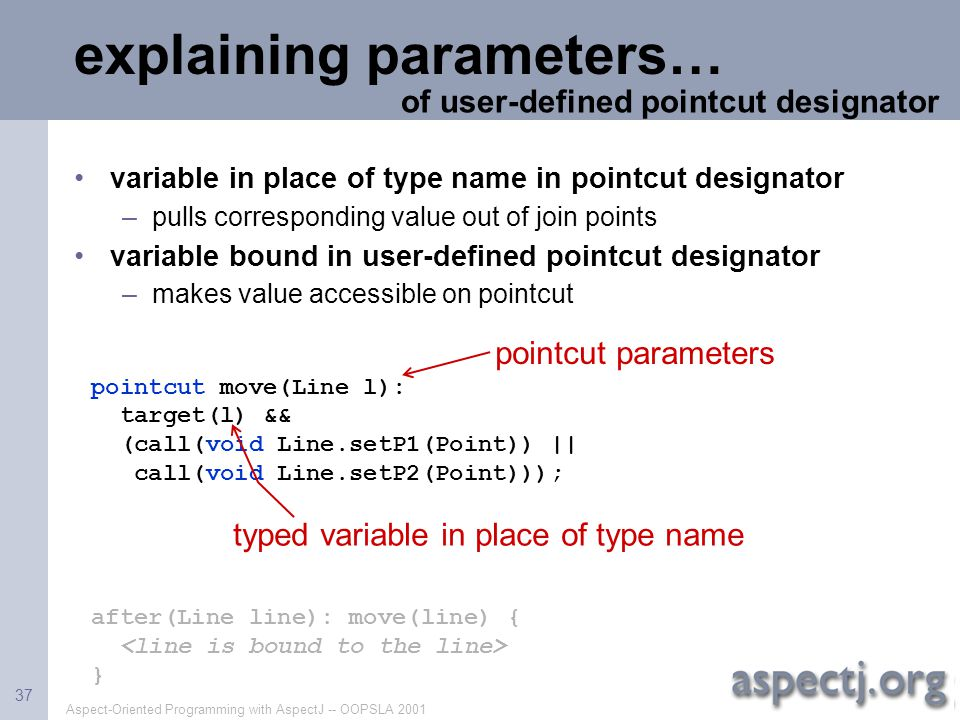 Aspect-Oriented Programming with AspectJ -- OOPSLA 2001 37 explaining parameters… variable in place of type name in pointcut designator –pulls corresp
