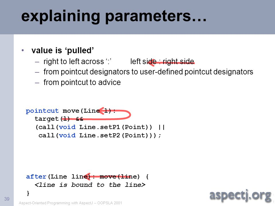 Aspect-Oriented Programming with AspectJ -- OOPSLA 2001 39 explaining parameters… value is 'pulled' –right to left across ':' left side : right side –