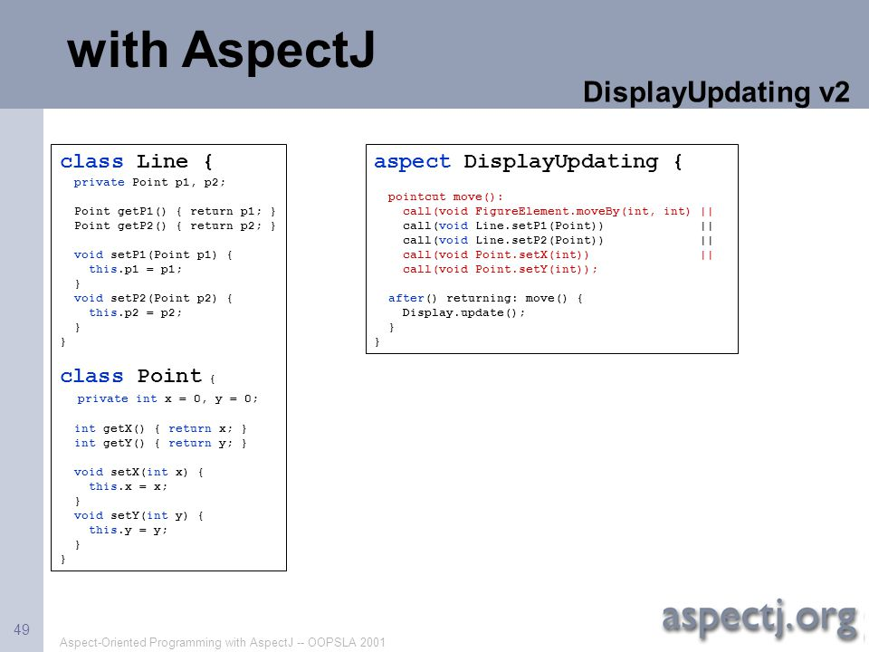Aspect-Oriented Programming with AspectJ -- OOPSLA 2001 49 with AspectJ DisplayUpdating v2 aspect DisplayUpdating { pointcut move(): call(void FigureE